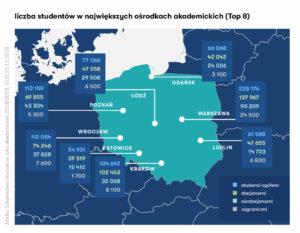 największe ośrodki akademickie w Polsce