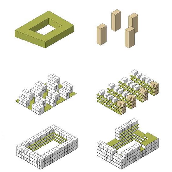 analizy typologii budynków