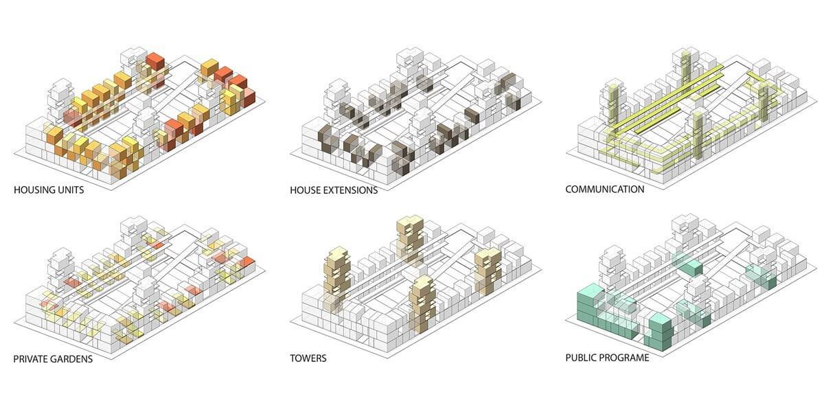 wytyczne architektoniczne